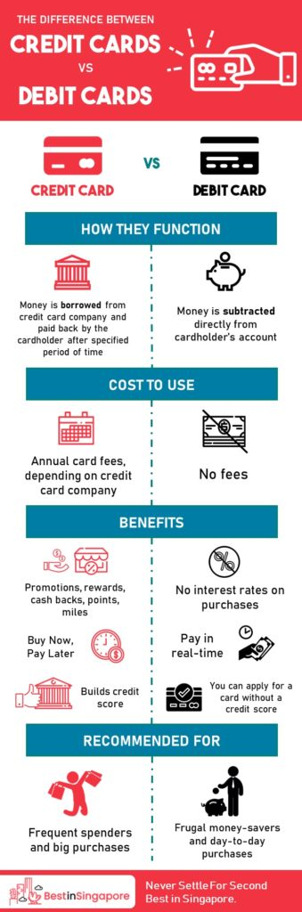 Difference between credit cards and debit cards