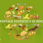 Food Wastage Statistics in Singapore