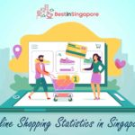 Online Shopping Statistics in Singapore